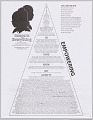 """View Broadside stating """"Image is Everything"""", from the MMM 20th Anniversary digital asset number 0"""