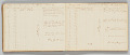 View A Journal of the voyage On board Ship Ann Maria...Kept by Edward Graves digital asset number 10