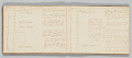 View A Journal of the voyage On board Ship Ann Maria...Kept by Edward Graves digital asset number 4