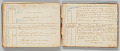 View A Journal of the voyage On board Ship Ann Maria...Kept by Edward Graves digital asset number 5