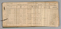 View Continuous service records for Alton Augustus Adams, Sr. digital asset number 0