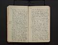 View Leo Baekeland Diary Volume 13 digital asset number 1