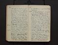 View Leo Baekeland Diary Volume 14 digital asset number 1