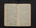 View Leo Baekeland Diary Volume 16 digital asset number 10