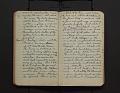 View Leo Baekeland Diary Volume 17 digital asset number 3