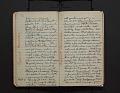 View Leo Baekeland Diary Volume 18 digital asset number 2