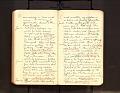 View Leo Baekeland Diary Volume 19 digital asset number 3