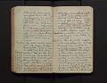 View Leo Baekeland Diary Volume 24 digital asset number 2