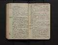 View Leo Baekeland Diary Volume 24 digital asset number 1