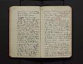 View Leo Baekeland Diary Volume 25 digital asset number 1