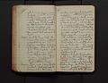 View Leo Baekeland Diary Volume 27 digital asset number 1