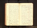 View Leo Baekeland Diary Volume 29 digital asset number 1
