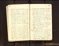View Leo Baekeland Diary Volume 34 digital asset number 8
