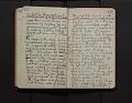 View Leo Baekeland Diary Volume 37 digital asset number 1
