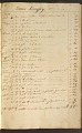 View [Three selected pages from the Boston General Store Account Book.] digital asset: [Three selected pages from the Boston General Store Account Book.]