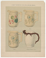 View Bennett Pottery Company Records digital asset: Baltimore, Md. [panoramic photoprints]
