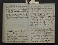 View .002, [Charles Francis Hall's Diary] digital asset number 2