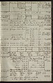 View .025, [Charles Francis Hall's Ship Log and Journal Number 1] digital asset number 5