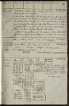 View .025, [Charles Francis Hall's Ship Log and Journal Number 1] digital asset number 4