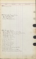 View [E. Howard Clock customer lists, Volume 1, book.] digital asset number 2
