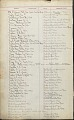 View [E. Howard Clock customer lists, Volume 1, book.] digital asset number 1