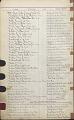 View [E. Howard Clock customer lists, Volume 1, book.] digital asset number 4