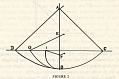 View Painting - <I>Pendulum Momentum (Galileo)</I> digital asset: Diagram from James R. Newman, The World of Mathematics, p. 742