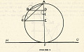 View Painting - <I>Velocity on Inclined Planes (Galileo)</I> digital asset: Diagram from James R. Newman, The World of Mathematics, p. 752