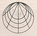 View Painting - <I>Velocities and Right Triangles (Galileo)</I> digital asset: Diagram  from Evans G. Valens&#8217;s book The Attractive Universe, p.135