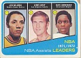 View Len Wilkens, Jerry West, and Nate Archibald NBA Assists Leaders digital asset number 0