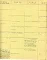 View Original Skateboard Maneuver Chart digital asset: Original Maneuver Chart