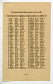 View document, List of Internees from Hawaii transferring to the Mainland, Santa Fe Detention Station in New Mexico, 08/10/1944 digital asset number 4