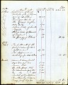 View United States Mint Accounts Book, United States, ca 1856 - 1903 digital asset number 2