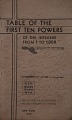 View Book, Table of the First Ten Powers of the Integers from 1 to 1,000 digital asset: Book, Table of the First Ten Powers of the Integers from 1 to 1,000, Title Page