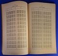 View Book, Table of the First Ten Powers of the Integers from 1 to 1,000 digital asset: Book, Table of the First Ten Powers of the Integers from 1 to 1,001, Pages 36-37