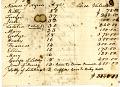 View slave bill of sale digital asset: slave bill of sale