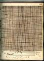 View George Lauck's Manuscript Weave Pattern Book; Pennsylvania, 1805-1829 digital asset number 24