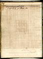 View George Lauck's Manuscript Weave Pattern Book; Pennsylvania, 1805-1829 digital asset number 25