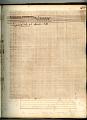 View George Lauck's Manuscript Weave Pattern Book; Pennsylvania, 1805-1829 digital asset number 26