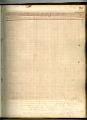 View George Lauck's Manuscript Weave Pattern Book; Pennsylvania, 1805-1829 digital asset number 34