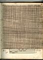 View George Lauck's Manuscript Weave Pattern Book; Pennsylvania, 1805-1829 digital asset number 36