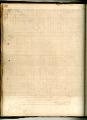 View George Lauck's Manuscript Weave Pattern Book; Pennsylvania, 1805-1829 digital asset number 37