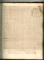 View George Lauck's Manuscript Weave Pattern Book; Pennsylvania, 1805-1829 digital asset number 42