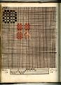 View George Lauck's Manuscript Weave Pattern Book; Pennsylvania, 1805-1829 digital asset number 43
