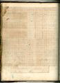 View George Lauck's Manuscript Weave Pattern Book; Pennsylvania, 1805-1829 digital asset number 45