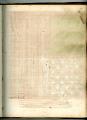 View George Lauck's Manuscript Weave Pattern Book; Pennsylvania, 1805-1829 digital asset number 46
