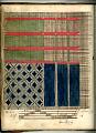View George Lauck's Manuscript Weave Pattern Book; Pennsylvania, 1805-1829 digital asset number 47