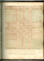 View George Lauck's Manuscript Weave Pattern Book; Pennsylvania, 1805-1829 digital asset number 50