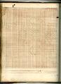 View George Lauck's Manuscript Weave Pattern Book; Pennsylvania, 1805-1829 digital asset number 53