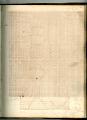 View George Lauck's Manuscript Weave Pattern Book; Pennsylvania, 1805-1829 digital asset number 54